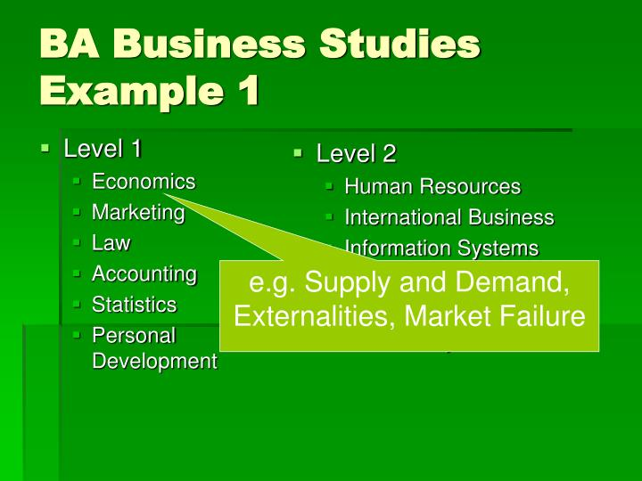 business studies example question Class-xii examination 2012 sample question papers in economics, business studies accountancy, mathematics central board of secondary education preet vihar, delhi.