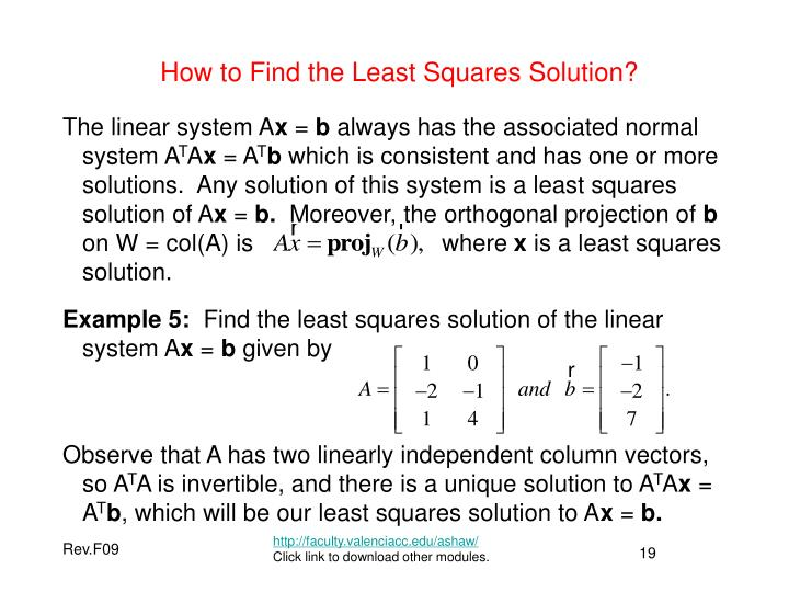 How to Find the Least Squares Solution?