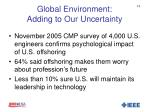 global environment adding to our uncertainty
