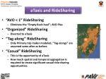 ataxis and ridesharing