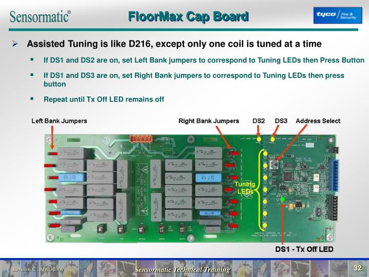 FloorMax Cap Board