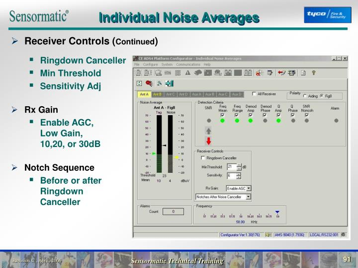 Individual Noise Averages