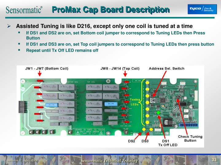 ProMax Cap Board Description