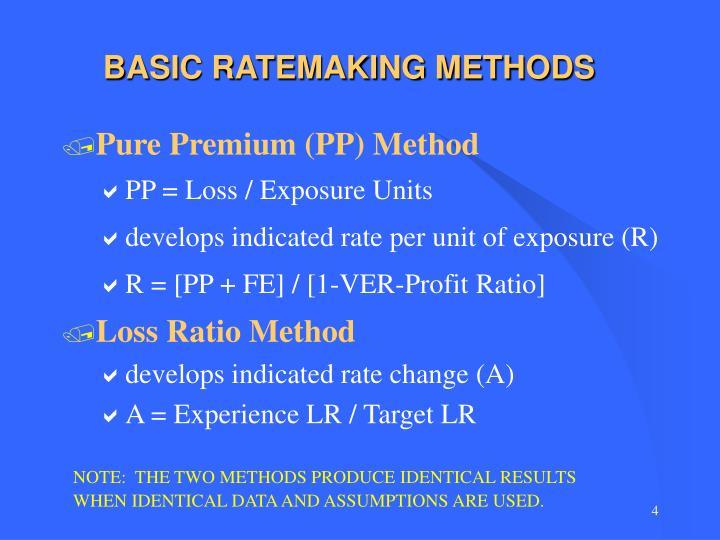 BASIC RATEMAKING METHODS