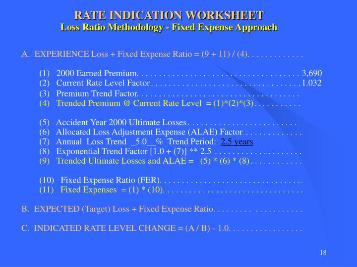 RATE INDICATION WORKSHEET