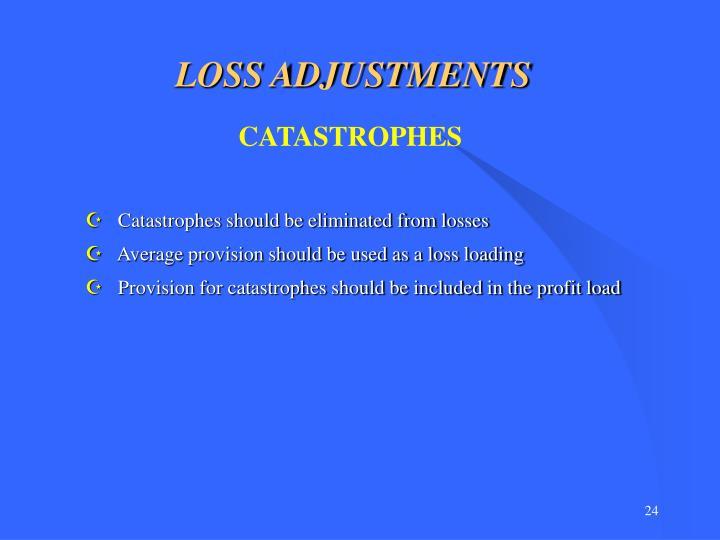 LOSS ADJUSTMENTS