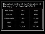 projective profile of the population of barangay 21 c from 2003 2013
