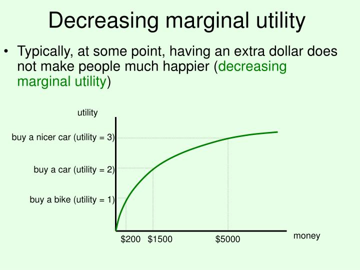 economic term marginal utility Marginal utility's wiki: in economics , utility is the satisfaction or benefit derived by consuming a product thus the marginal utility of  marginal utility marginality the term marginal utility, credited to the austrian economist friedrich von wieser by alfred marshall , was a translation of.