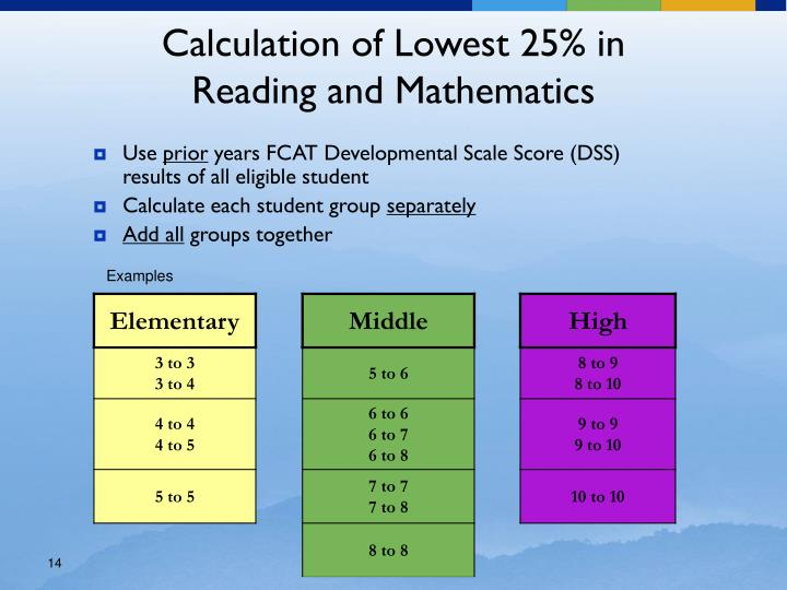 Calculation of Lowest 25% in