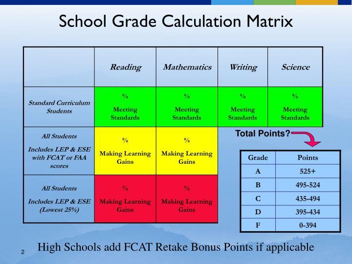 School grade calculation matrix