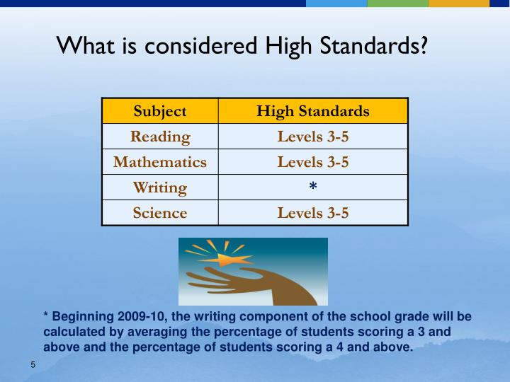 What is considered High Standards?