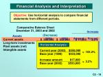comparative balance sheet december 31 2003 and 2002