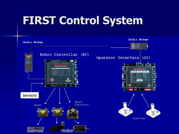 First control system
