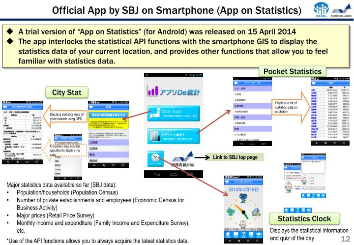 Official App by SBJ on Smartphone (App on Statistics)