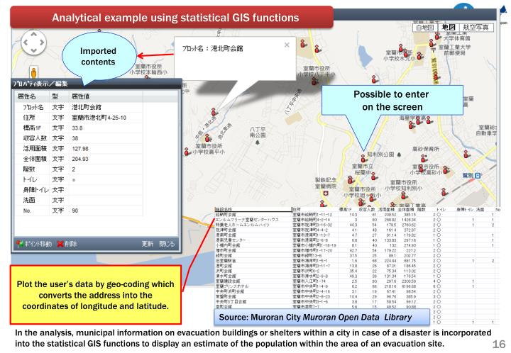 Analytical example using statistical GIS functions