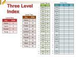 three level index