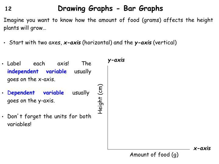Drawing Graphs - Bar Graphs