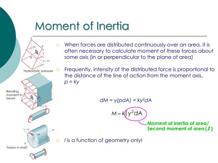 Moment of inertia