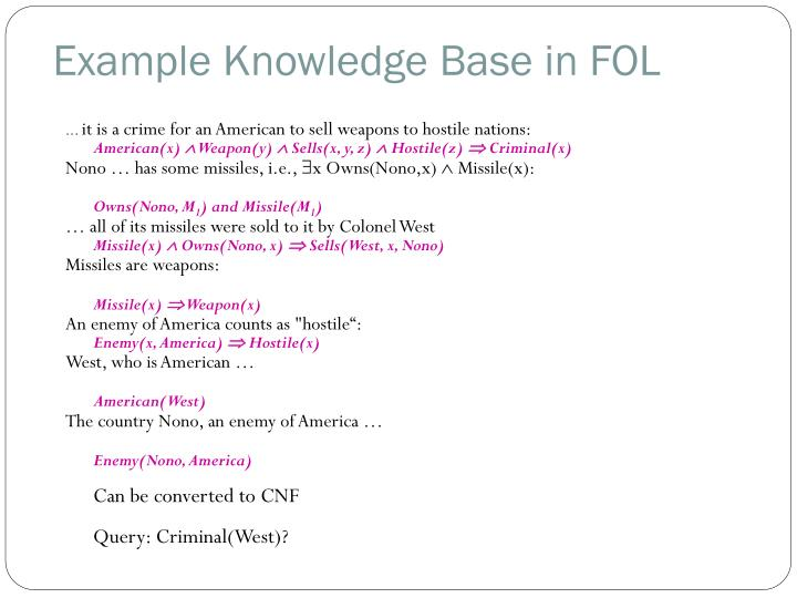 Example Knowledge Base in FOL