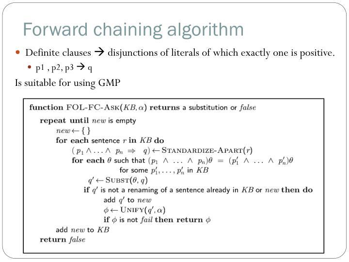 Forward chaining algorithm
