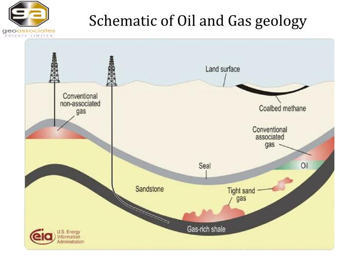 The favourite petroleum geoscience magazine