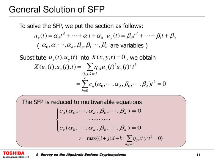 General Solution of SFP