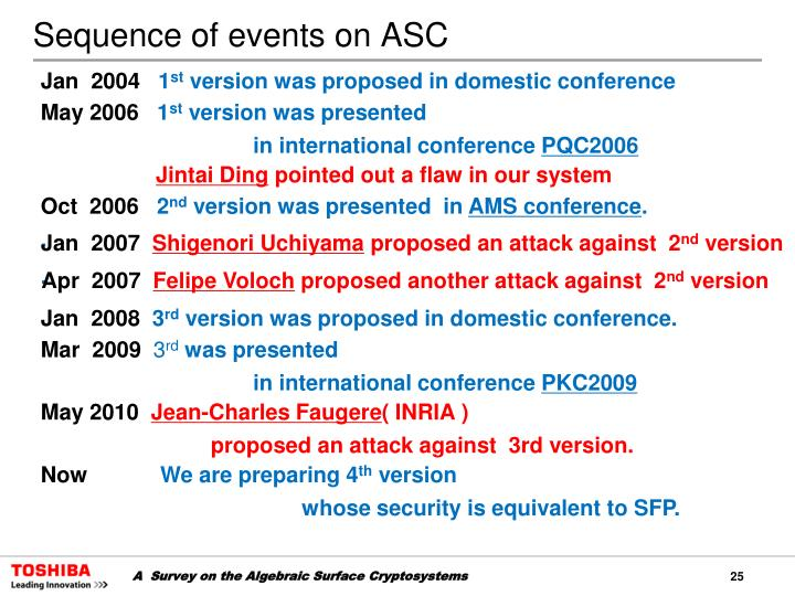 Sequence of events on ASC