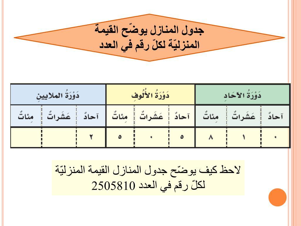 Ppt منهاج الرياضيات للصف الرابع Powerpoint Presentation Id 5845937