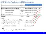 2011 12 sales rep comm ste performance