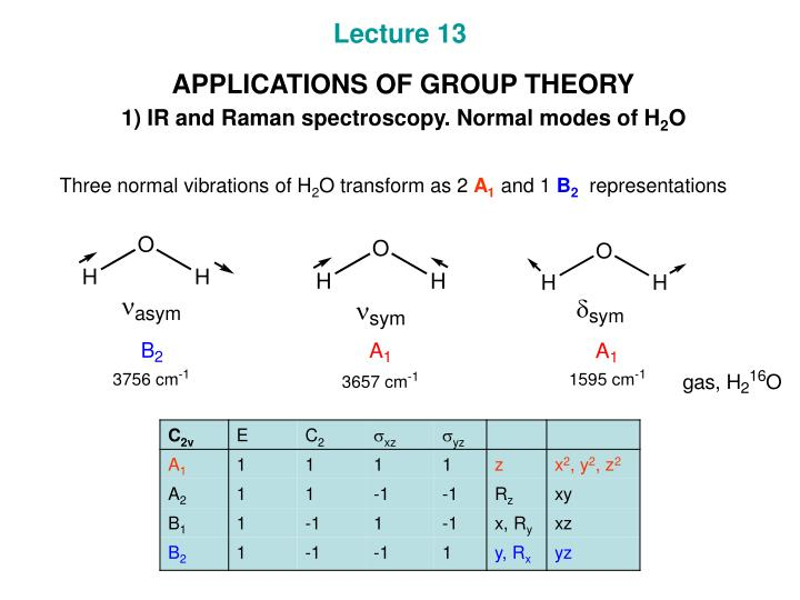 lecture 13 applications of group theory 1 ir and raman spectroscopy normal modes of h 2 o n.