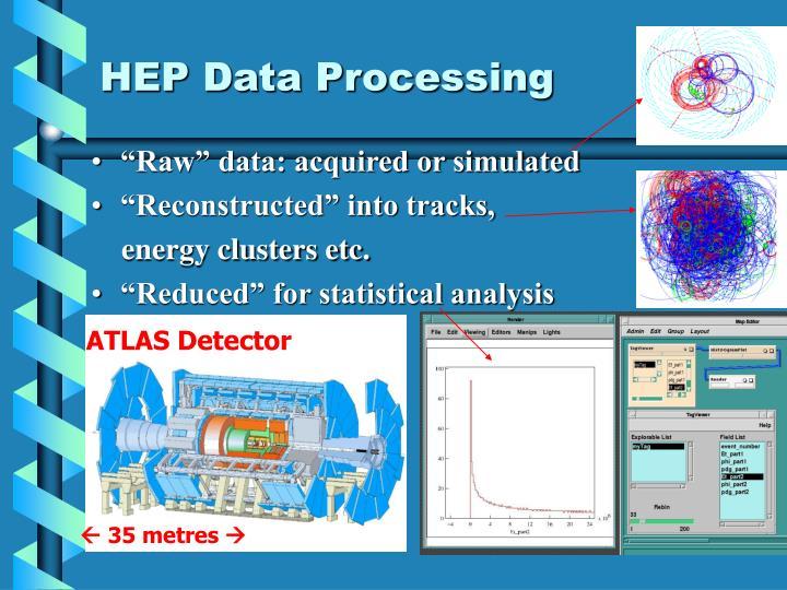 HEP Data Processing