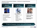 corporate communication solutions solutions for large enterprises ip transformation