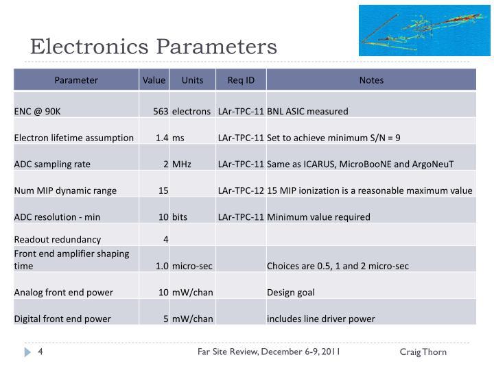 Electronics Parameters