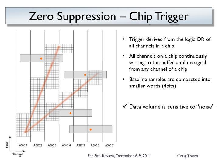 Zero Suppression – Chip Trigger