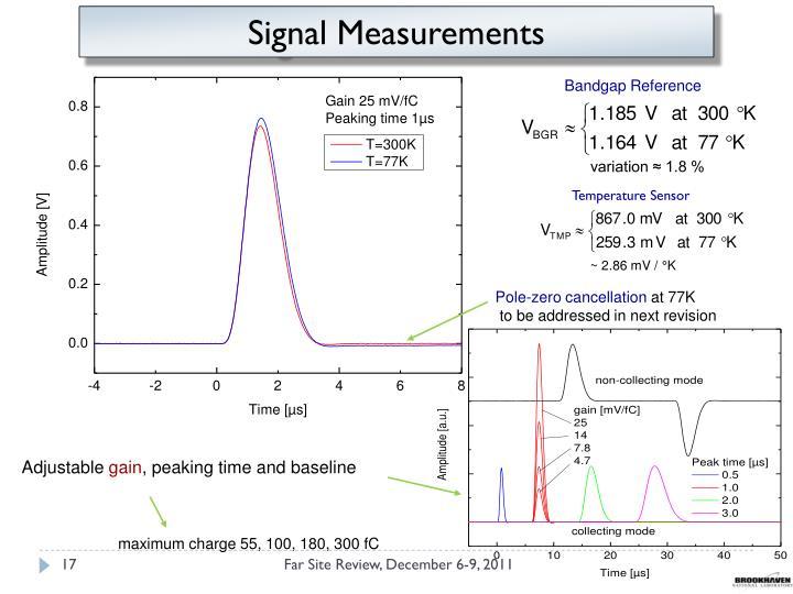 Signal Measurements