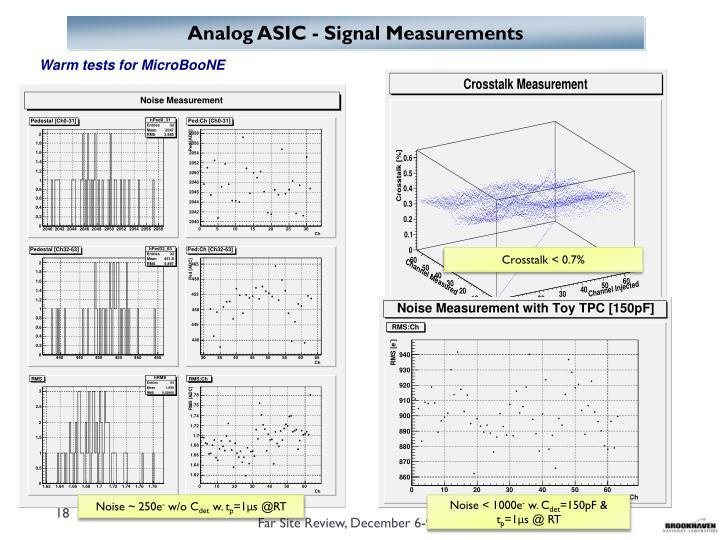 Analog ASIC - Signal Measurements
