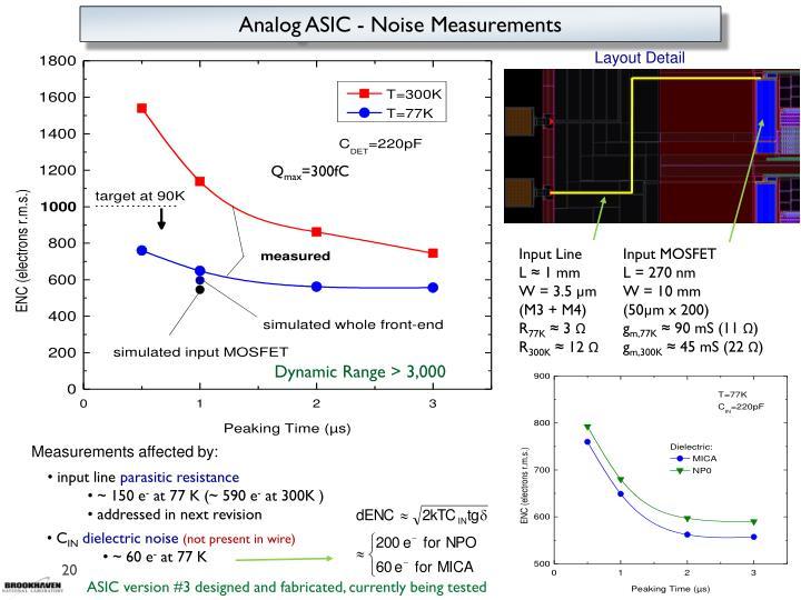 Analog ASIC - Noise Measurements
