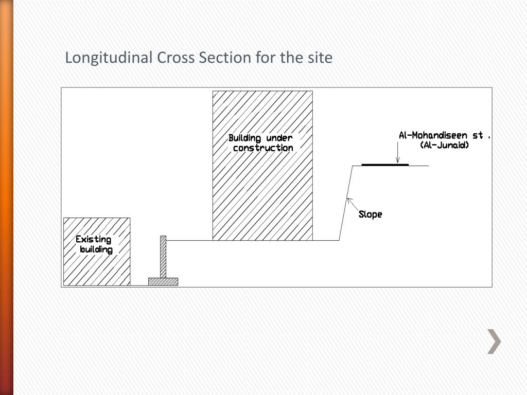 PPT - Analysis of Slope Stability & Design of Retaining Structure