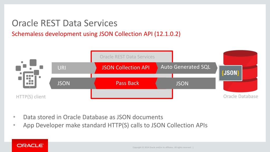 PPT - Oracle Database 12c Release 1 (12 1 0 2 ) PowerPoint