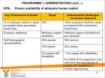 programme 1 administration cont