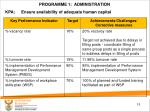 programme 1 administration