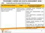 programme 3 marine and coastal management mcm
