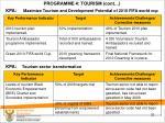 programme 4 tourism cont2
