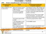 programme 4 tourism