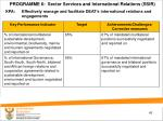 programme 6 sector services and international relations ssir