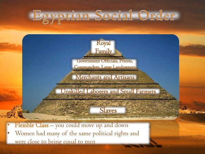 Egyptian Social Order