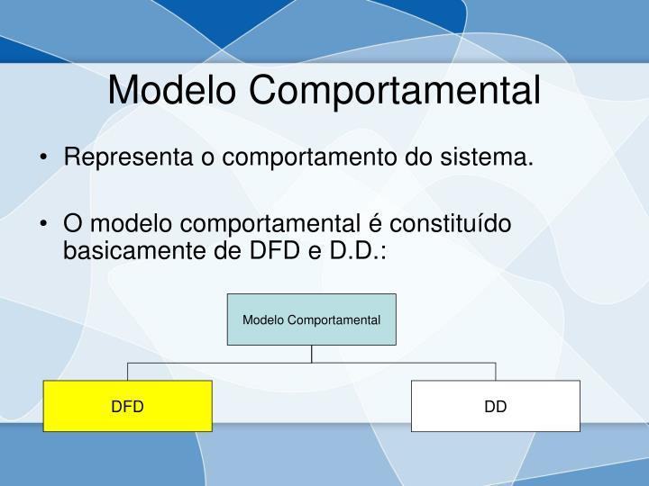 Modelo Comportamental