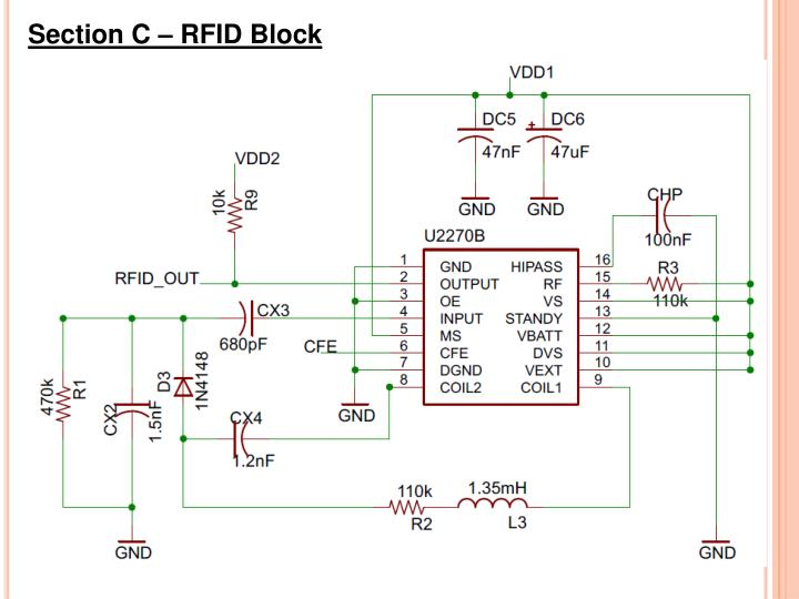 Section C – RFID Block