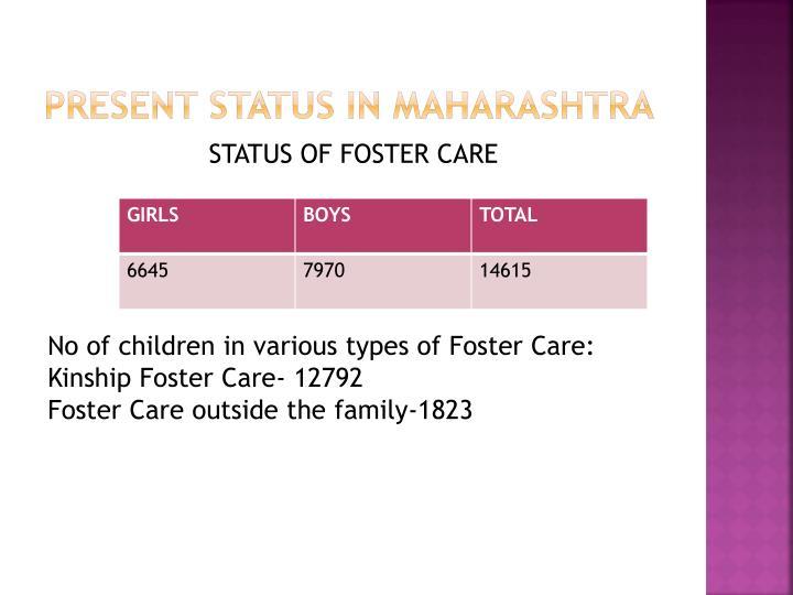 Present status in maharashtra