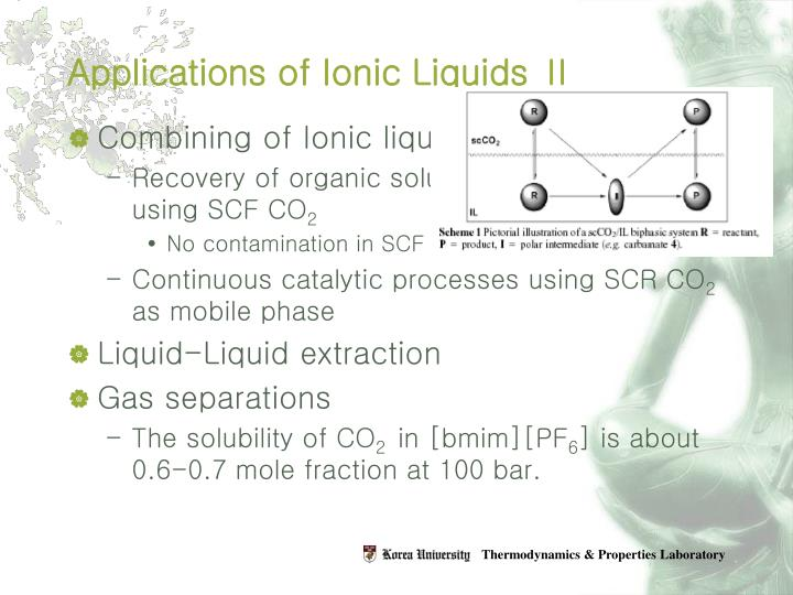 Applications of Ionic Liquids Ⅱ